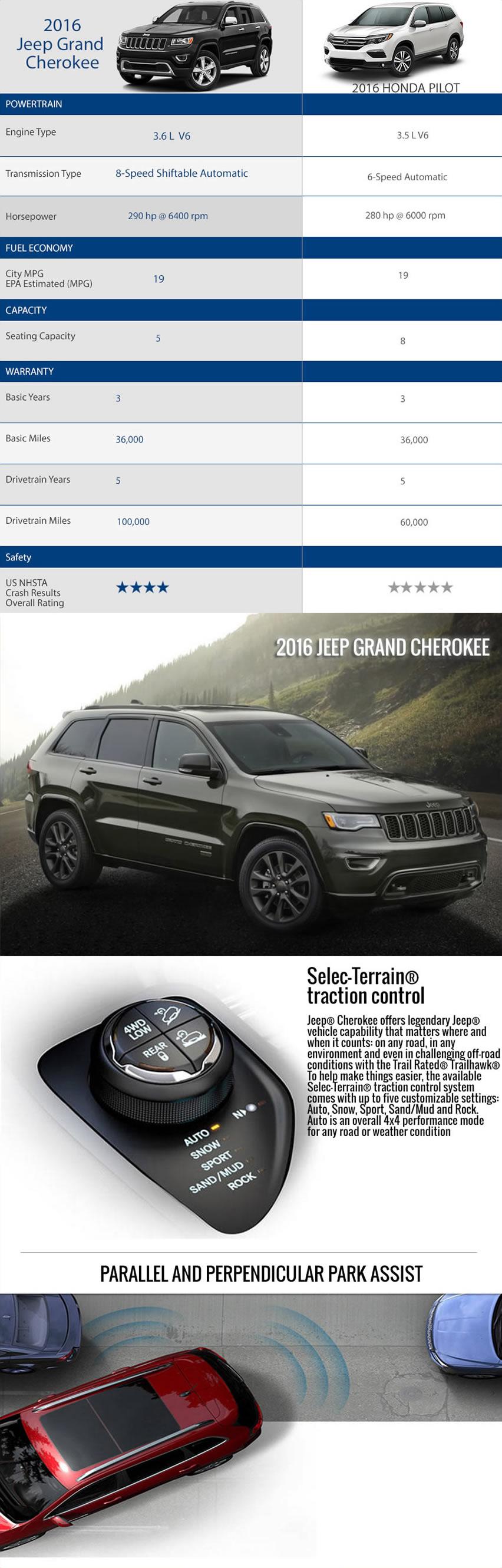 Jeep 2016 Grand Cherokee